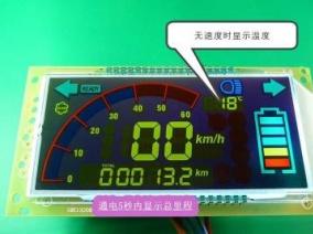 电平车仪表盘